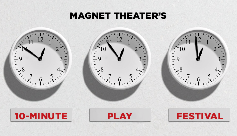 Magnet Theater's 10-Minute Play Festival